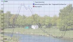 Foto mit Grafik Pegelstand der Ruhr